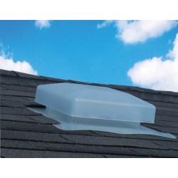 Handy Home Venting Skylight (18825-1)