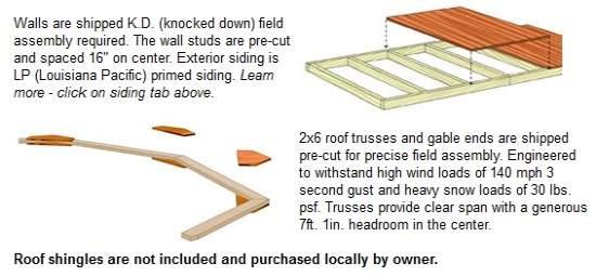 Best Barns Camp Reynolds 16x32 Wood Storage Shed Kit (campreynolds_16x32) DIY Assembly Points