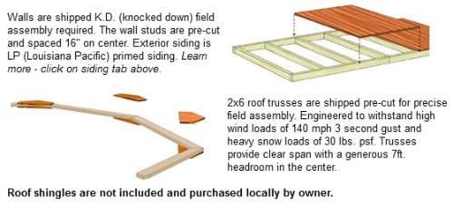 Best Barns Jefferson 16x20 Wood Garage Kit (jefferson_1620) DIY Assembly